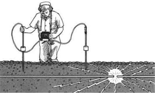 测试电缆故障是个技术活!正确的操作方式应该是这样的